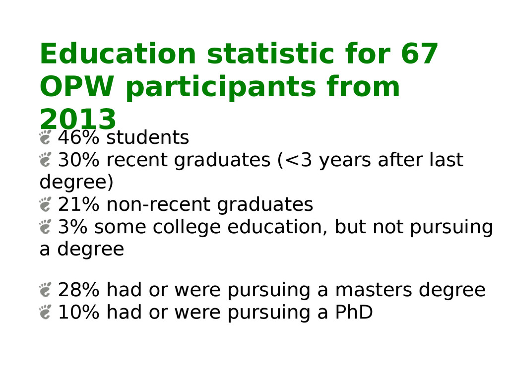 Education statistic for 67 OPW participants fro...
