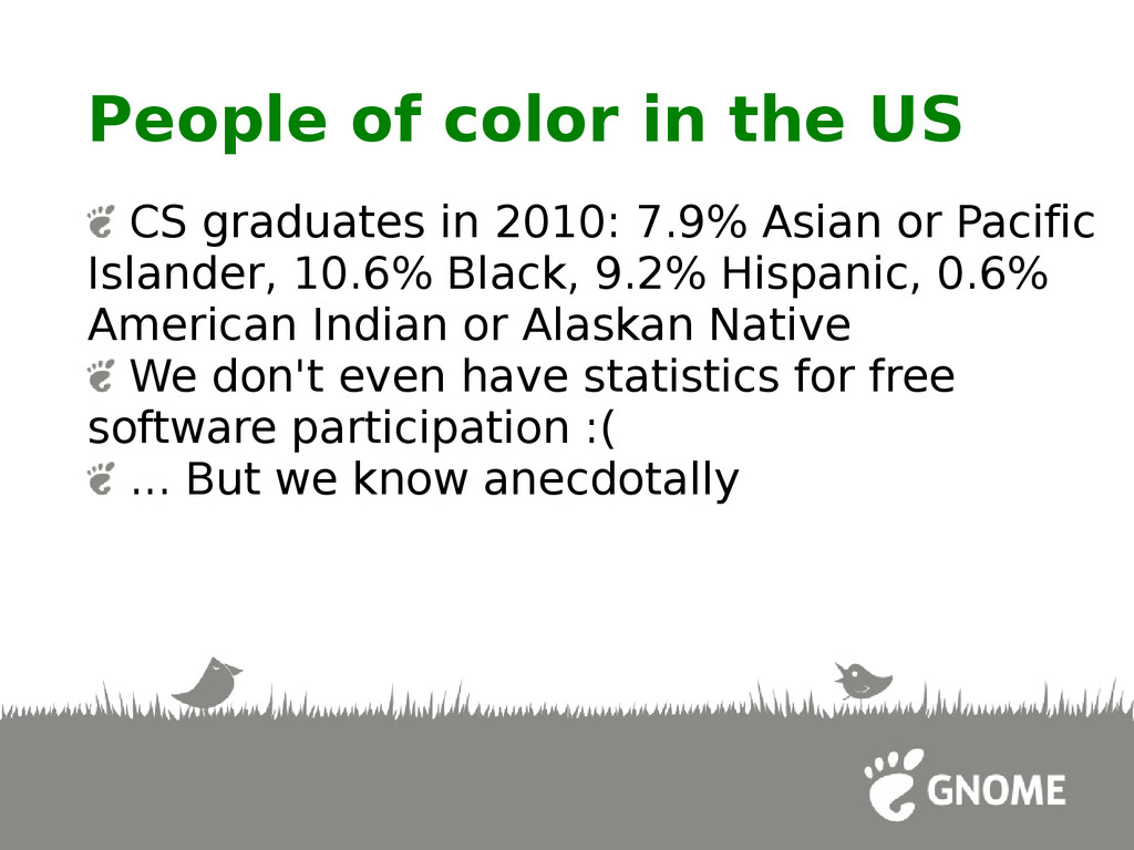 People of color in the US CS graduates in 2010:...