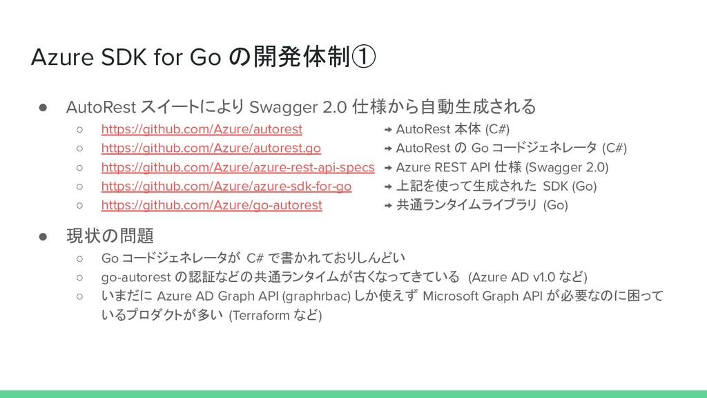 Azure SDK for Go の開発体制① ● AutoRest スイートにより Swag...
