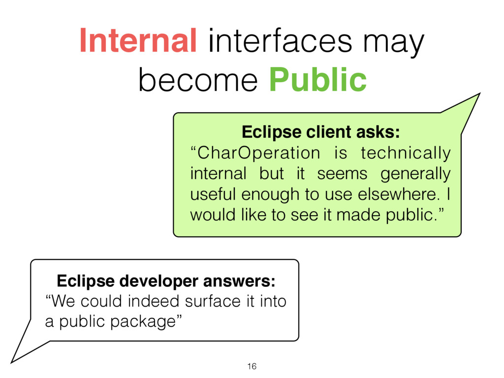 Internal interfaces may become Public Eclipse c...