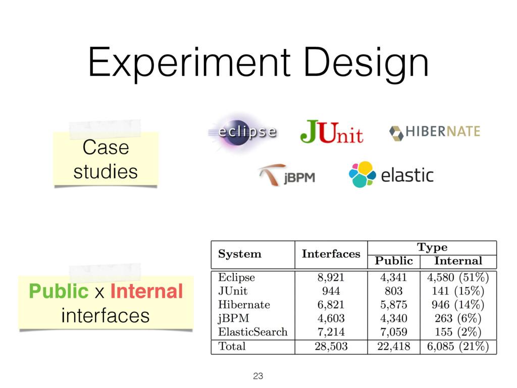 Experiment Design Public x Internal interfaces ...