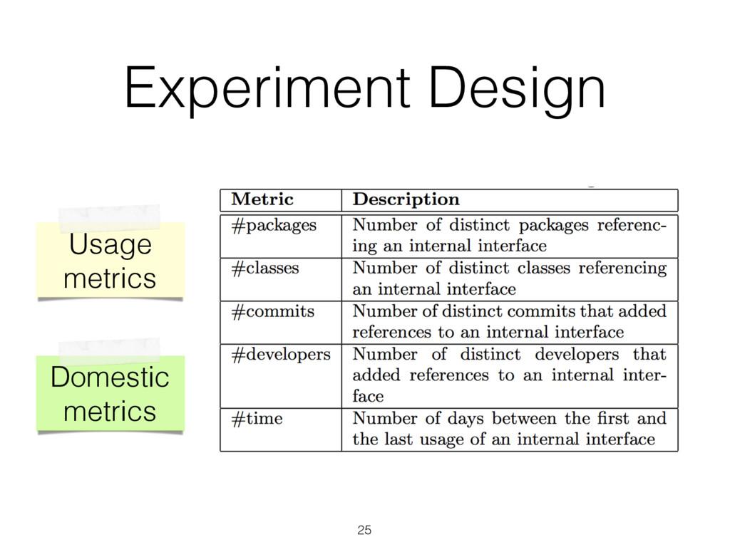 Experiment Design Usage metrics Domestic metric...