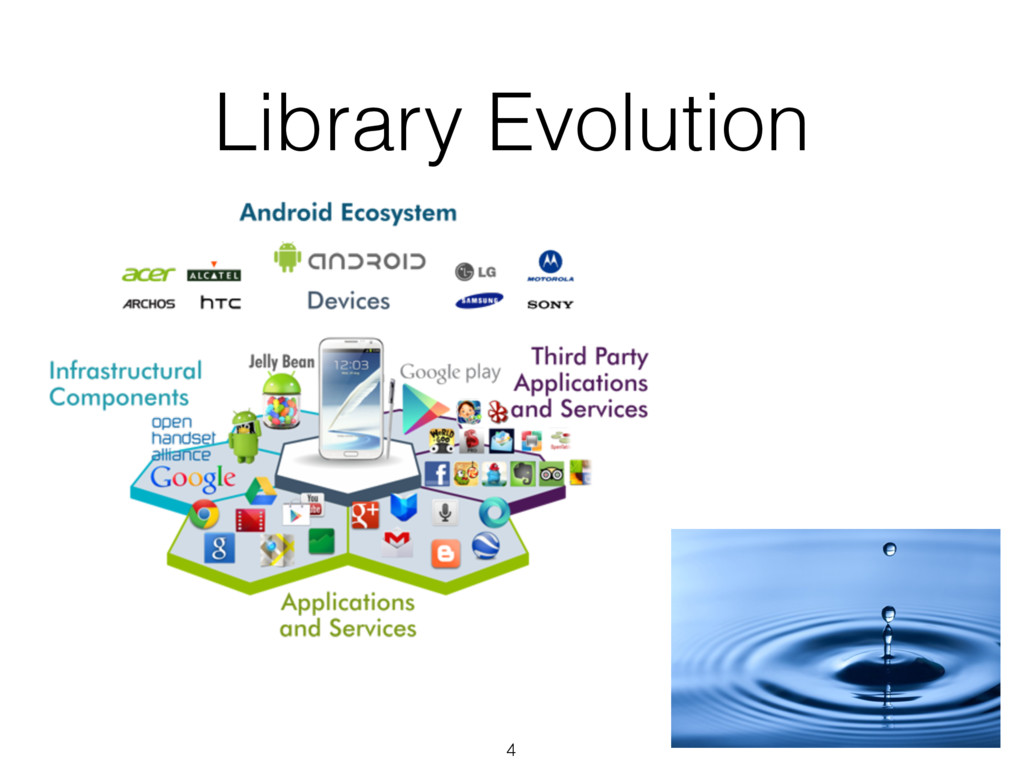 Library Evolution 4