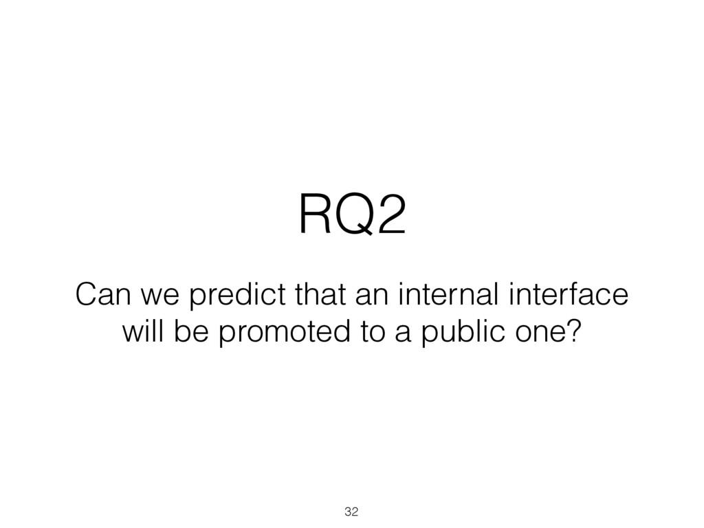 RQ2 Can we predict that an internal interface w...