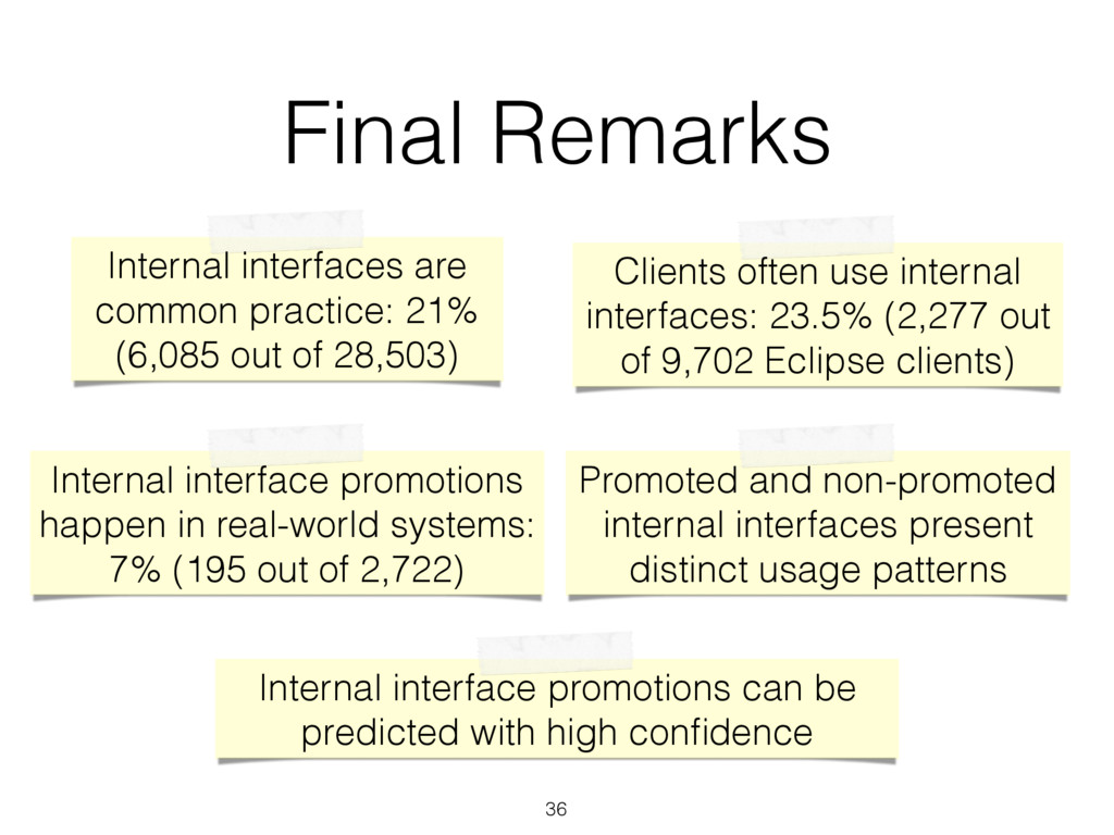 Final Remarks Internal interfaces are common pr...