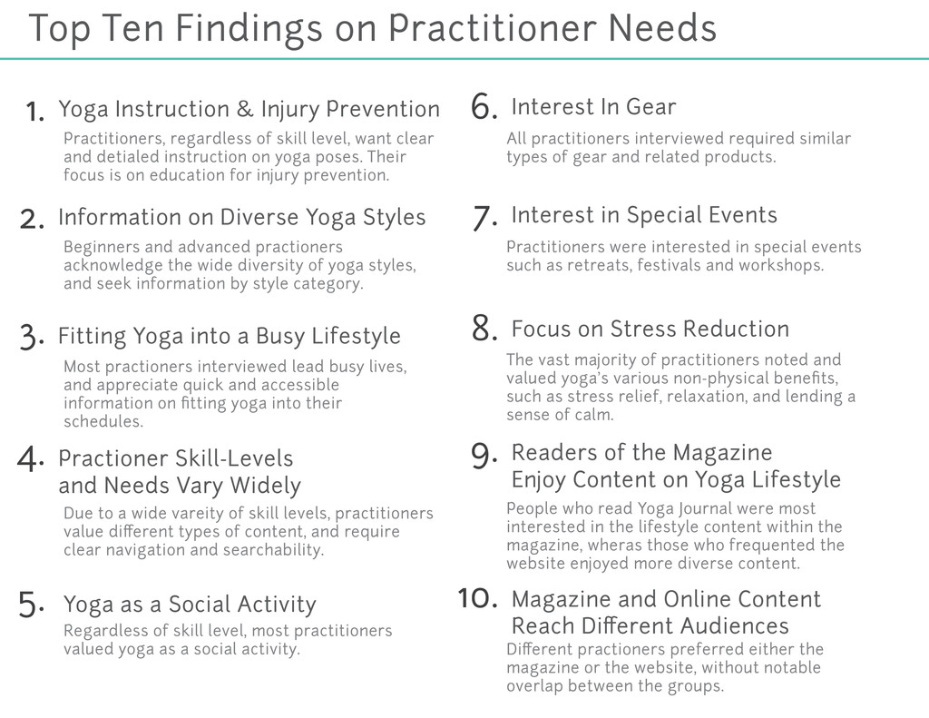 1. 3. 2. 4. 5. Top Ten Findings on Practitioner...