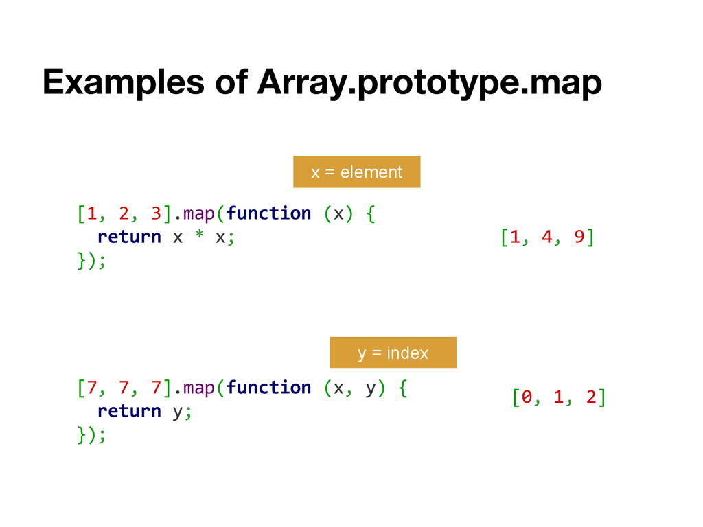Examples of Array.prototype.map [1, 2, 3].map(f...