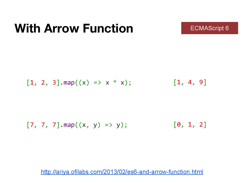 With Arrow Function [1, 2, 3].map((x) => x * x)...