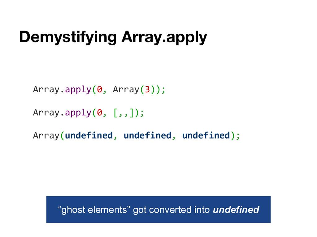 Demystifying Array.apply Array.apply(0, Array(3...