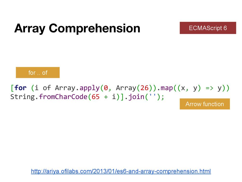 Array Comprehension ECMAScript 6 [for (i of Arr...