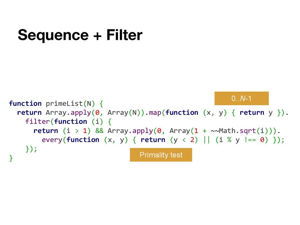 Sequence + Filter function primeList(N) { retur...