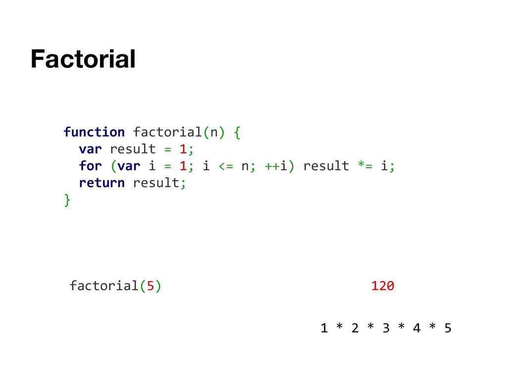 Factorial function factorial(n) { var result = ...