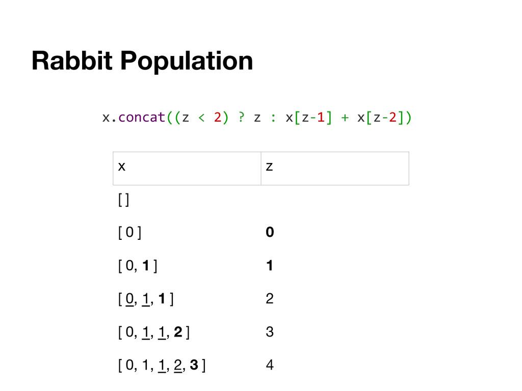 Rabbit Population x z [ ] [ 0 ] 0 [ 0, 1 ] 1 [ ...