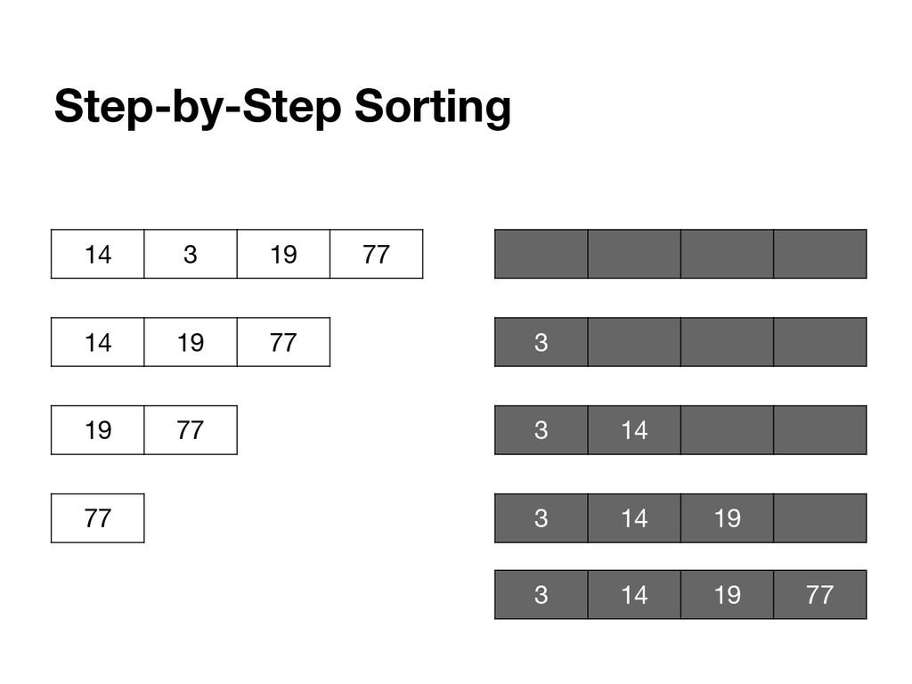 Step-by-Step Sorting 14 3 19 77 14 19 77 3 19 7...