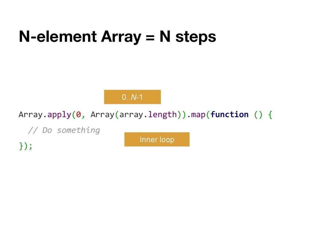 N-element Array = N steps Array.apply(0, Array(...