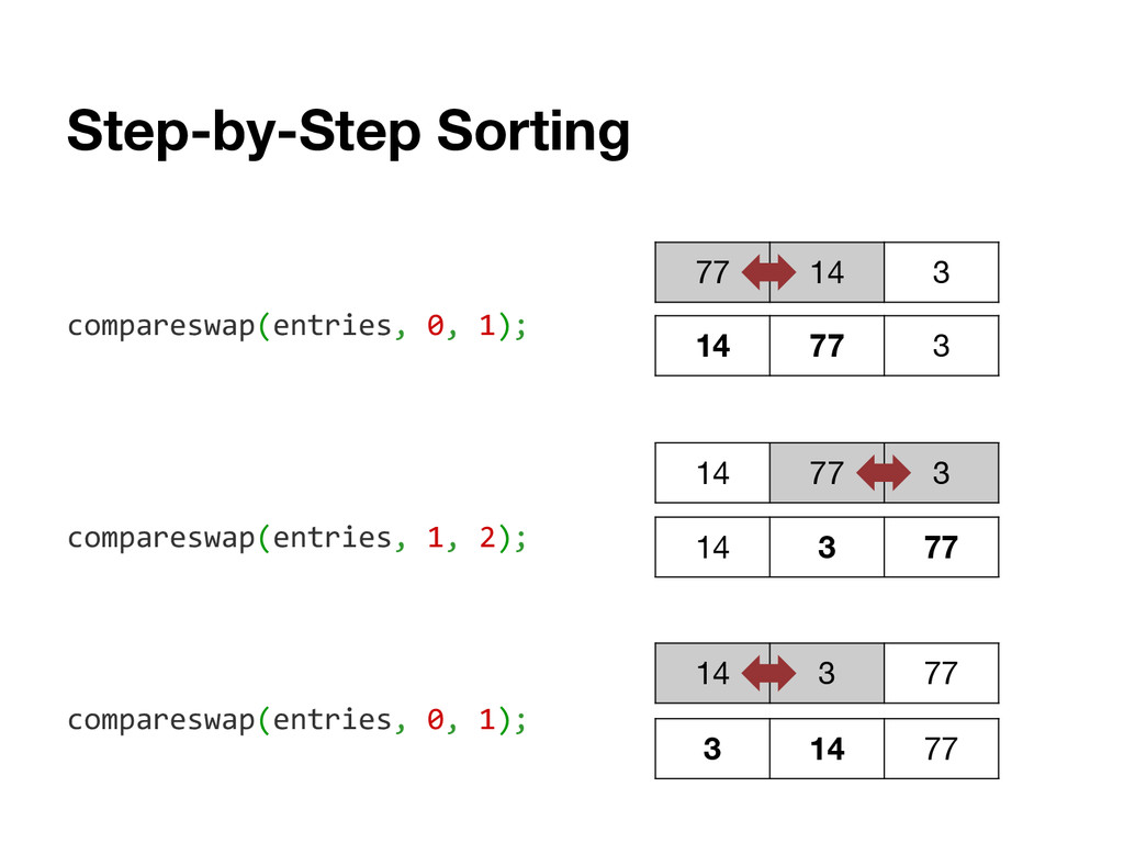 Step-by-Step Sorting compareswap(entries, 0, 1)...
