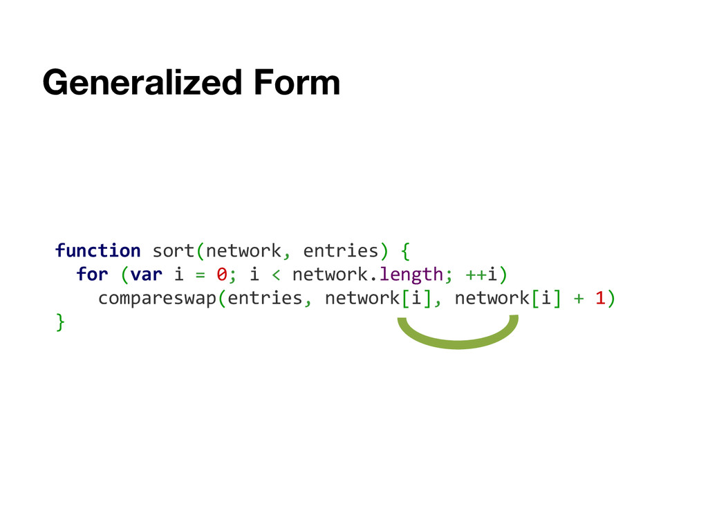 Generalized Form function sort(network, entries...