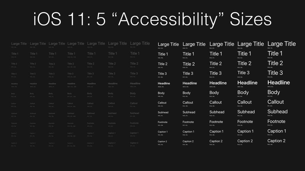 "iOS 11: 5 ""Accessibility"" Sizes"