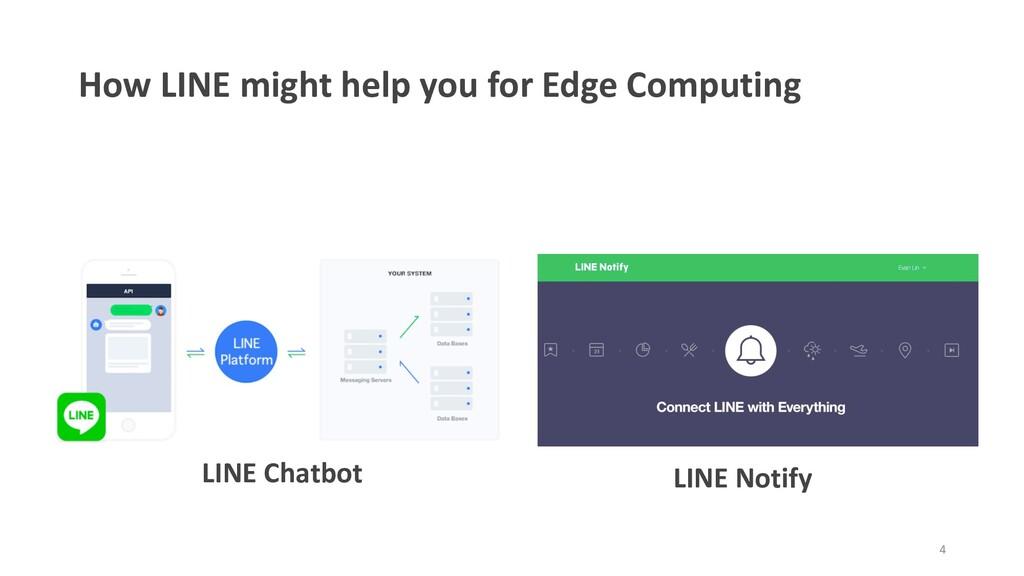 How LINE might help you for Edge Computing 4 LI...