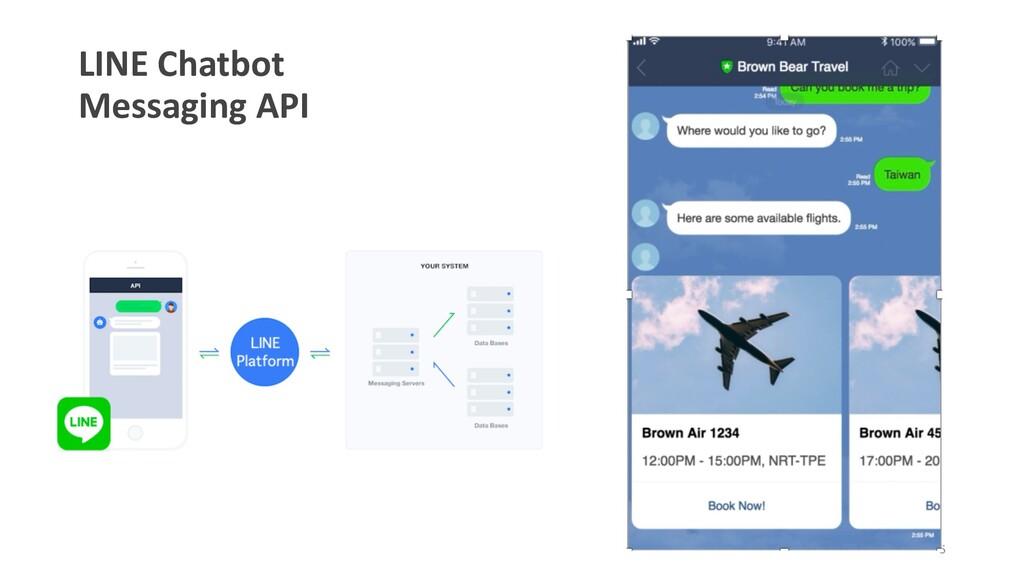 LINE Chatbot Messaging API 5