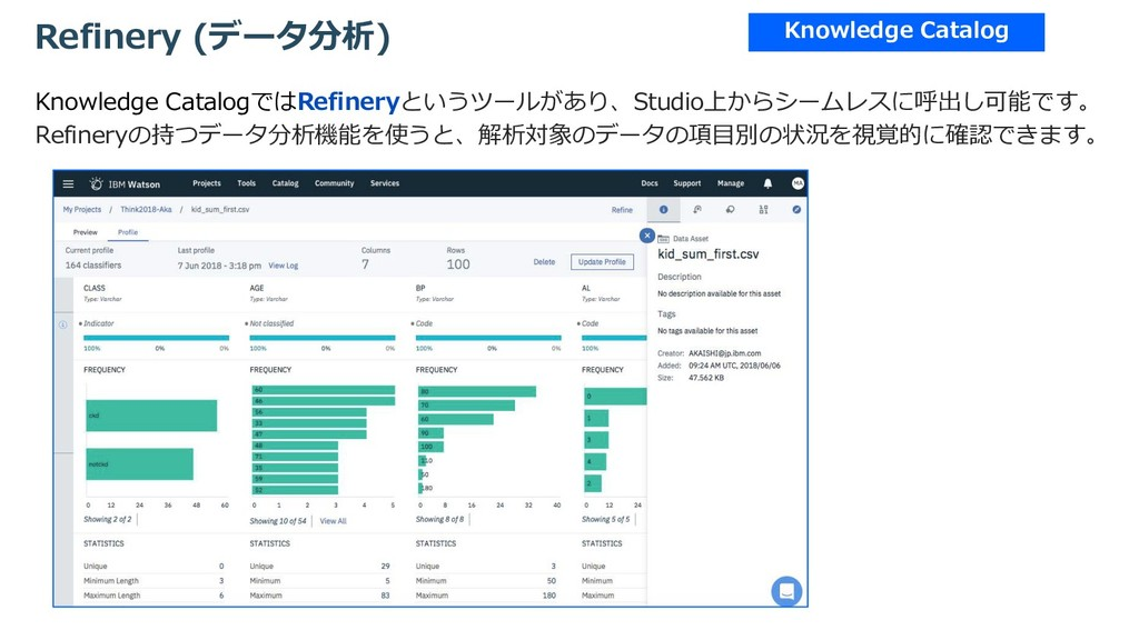 Refinery (データ分析) Knowledge CatalogではRefineryという...
