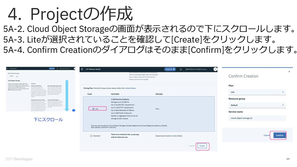 4. Projectの作成 59 5A-2. Cloud Object Storageの画⾯が...