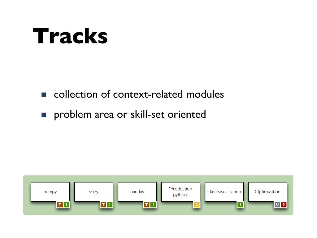 Tracks ■ collection of context-related modules ...