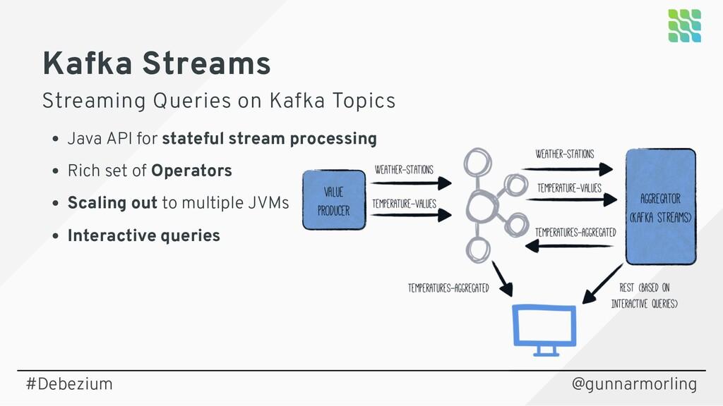 Kafka Streams Streaming Queries on Kafka Topics...