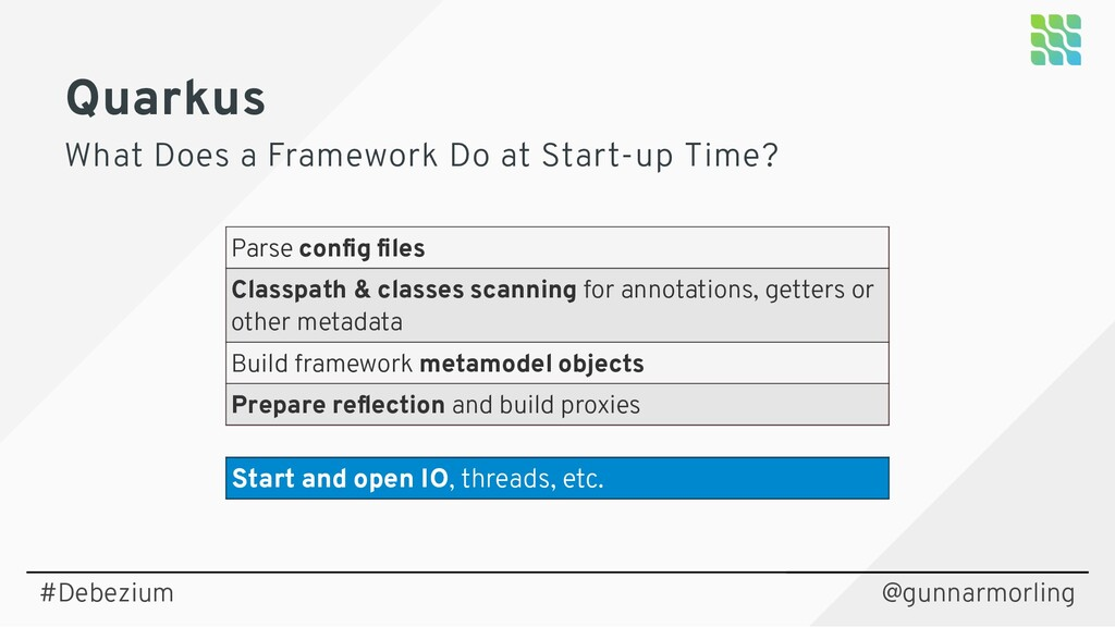 Quarkus What Does a Framework Do at Start-up Ti...