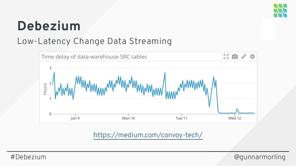 @gunnarmorling Debezium Low-Latency Change Data...