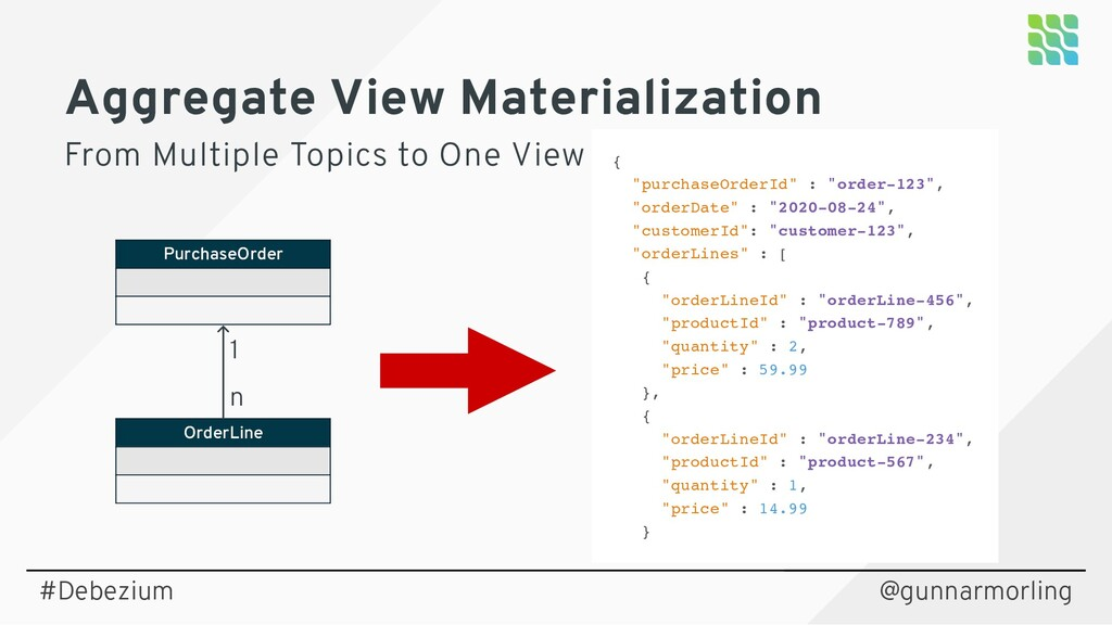Aggregate View Materialization From Multiple To...