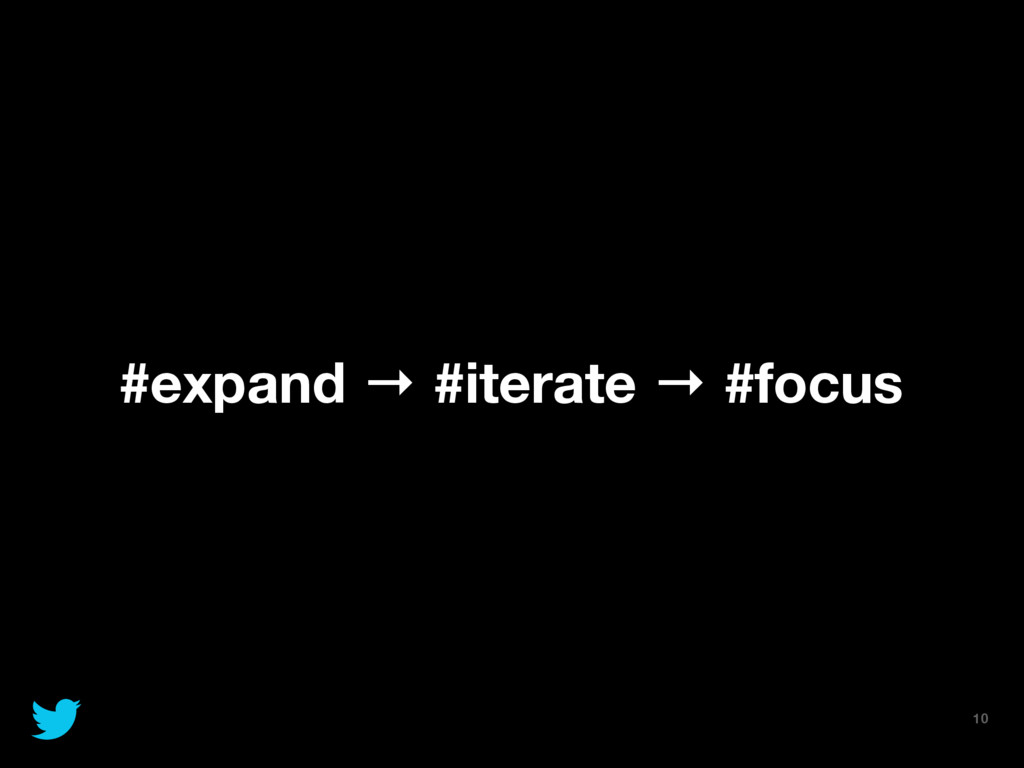 @TwitterAds | Confidential #expand → #iterate → ...