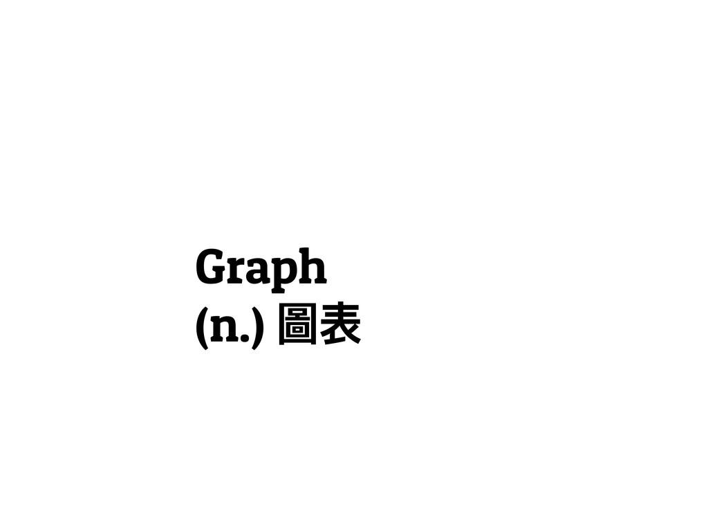 Graph (n.) Ⴐᶡ