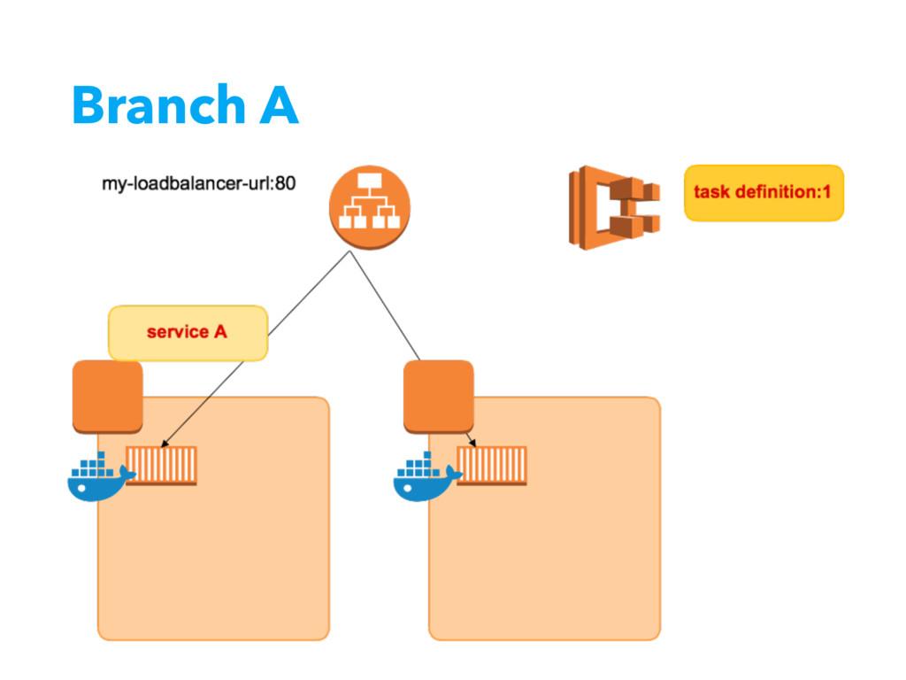 Branch A