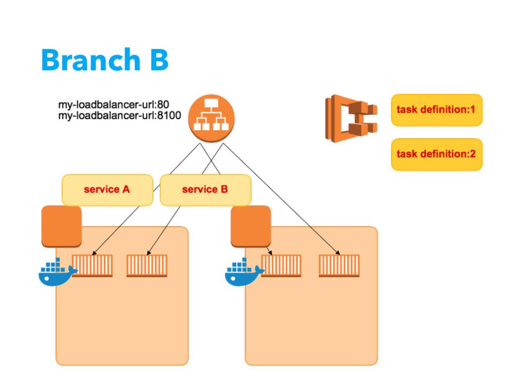 Branch B