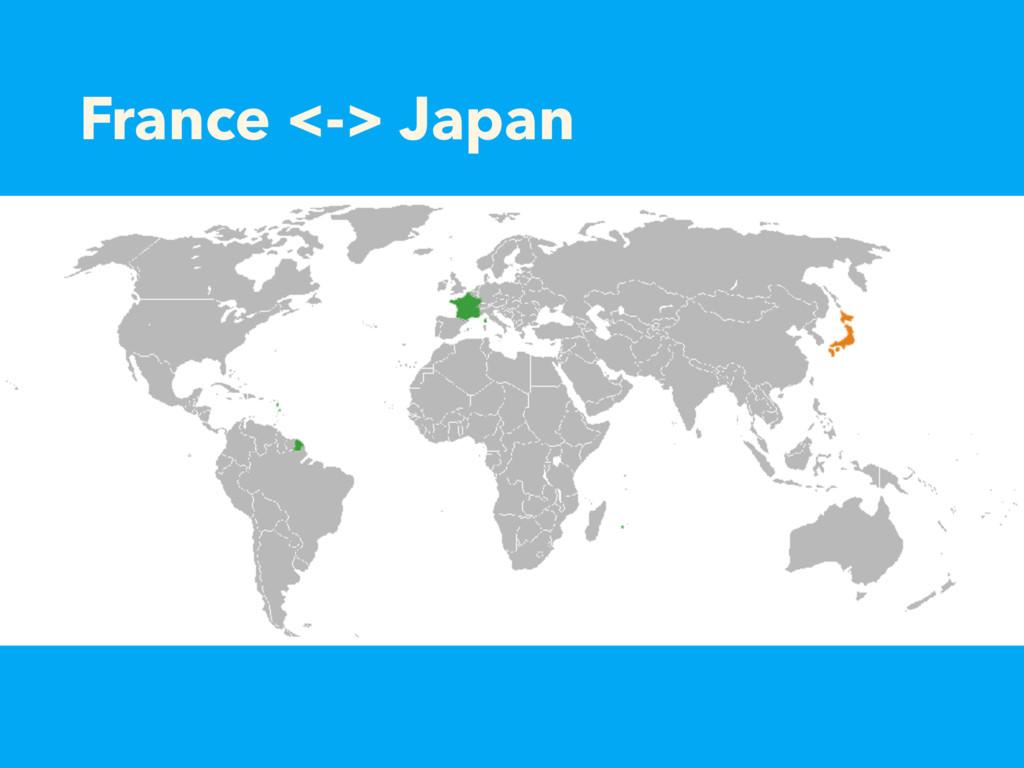 France <-> Japan