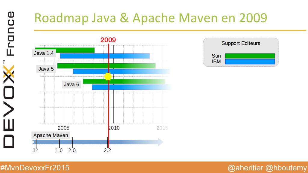@aheritier @hboutemy #MvnDevoxxFr2015 Roadmap...