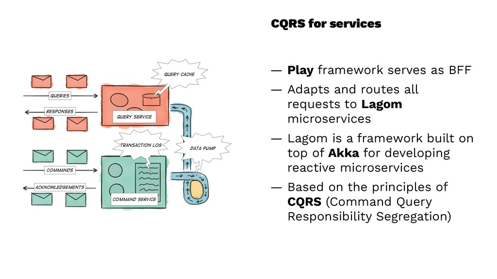 CQRS for services — Play framework serves as BF...