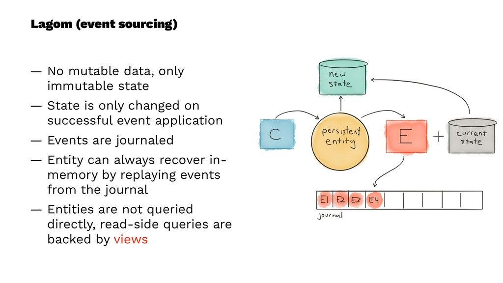 Lagom (event sourcing) — No mutable data, only ...