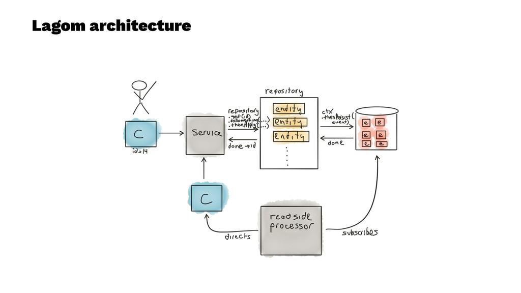 Lagom architecture
