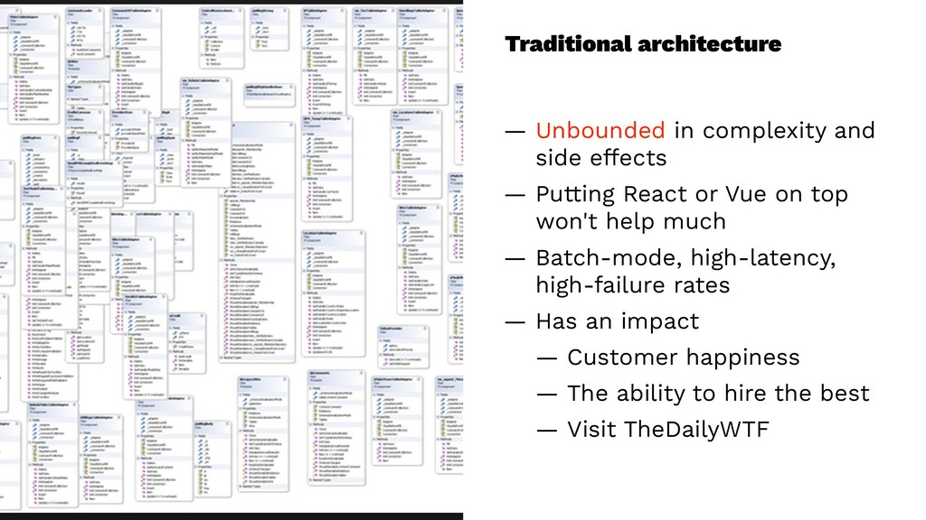 Traditional architecture — Unbounded in complex...