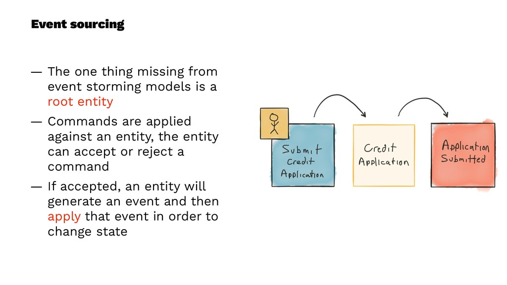 Event sourcing — The one thing missing from eve...