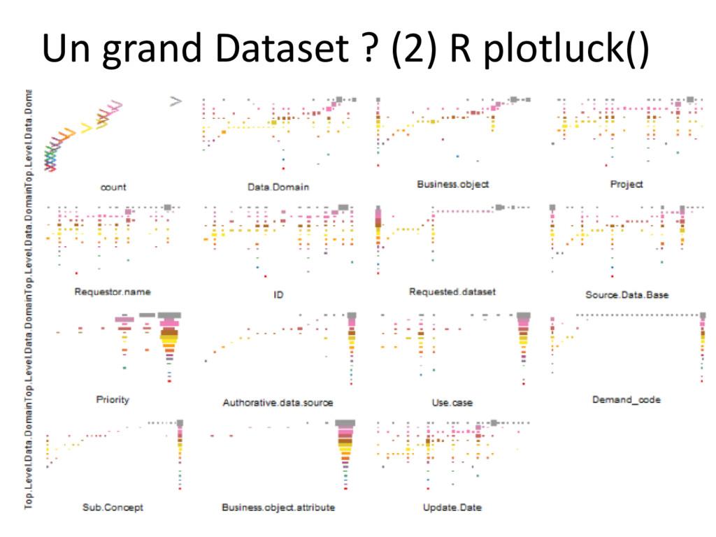 Un grand Dataset ? (2) R plotluck()