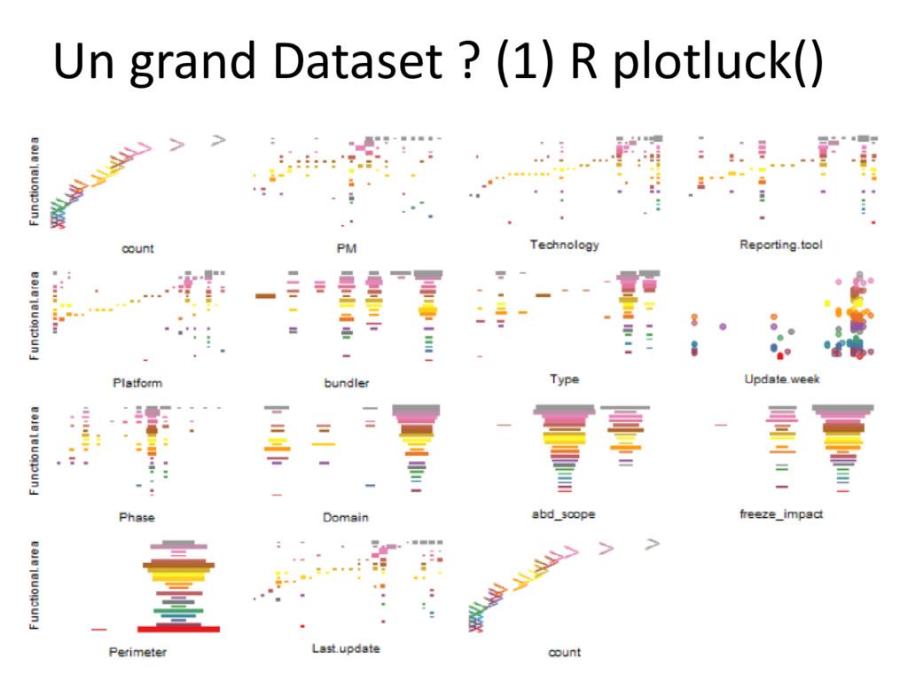 Un grand Dataset ? (1) R plotluck()