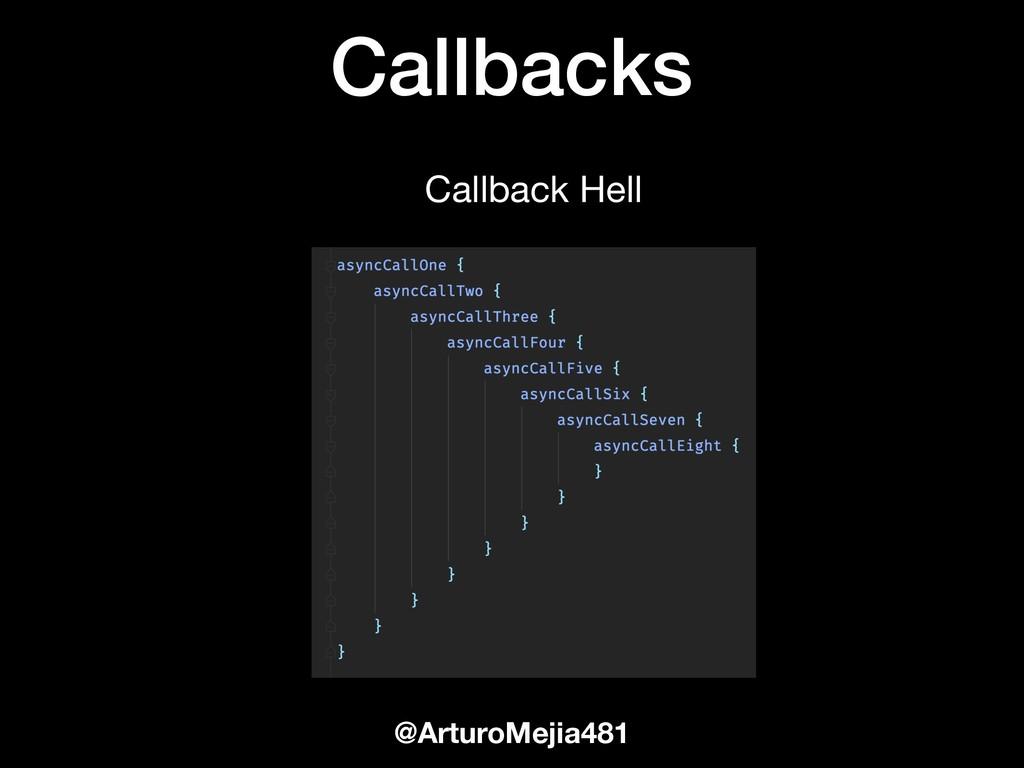 Callbacks @ArturoMejia481 Callback Hell