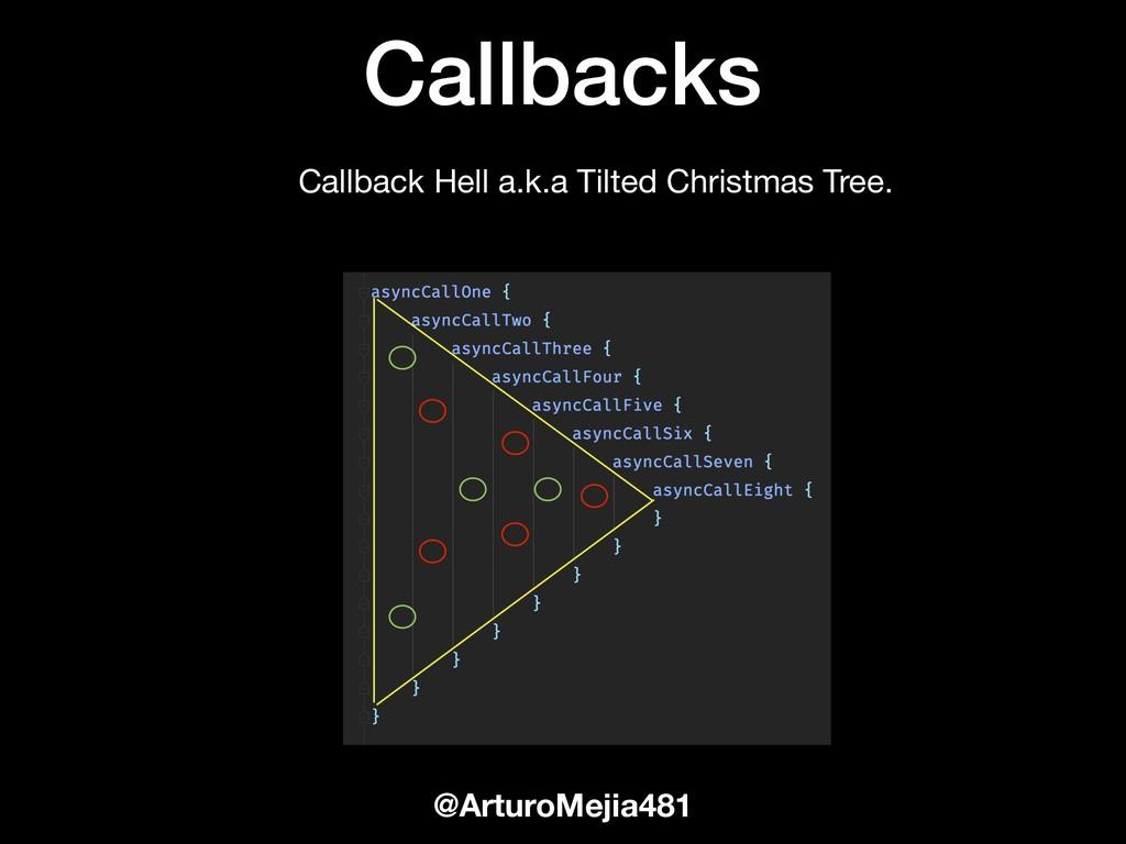 Callbacks @ArturoMejia481 Callback Hell a.k.a T...