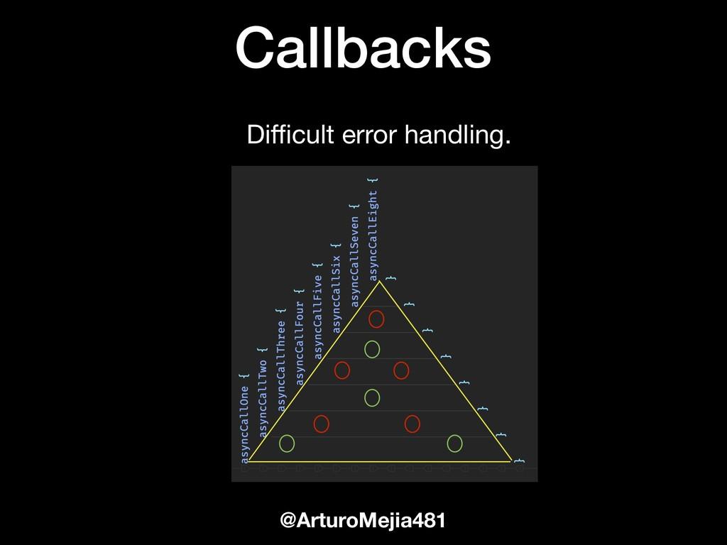 Callbacks @ArturoMejia481 Difficult error handlin...