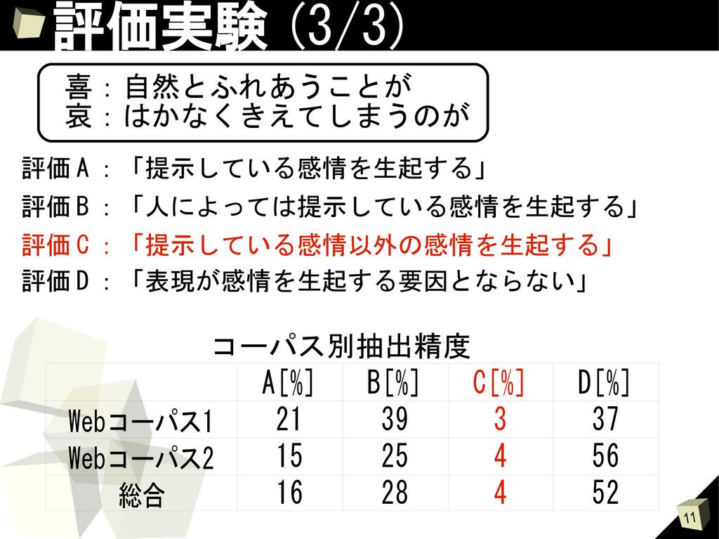 11 評価実験 (3/3) A[%] B[%] C[%] D[%] 21 39 3 37 15...