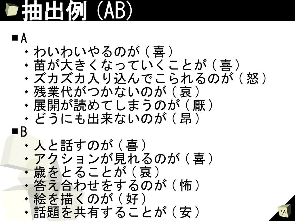 14 抽出例 (AB) ■ A  わいわいやるのが ( 喜 )  苗が大きくなっていくこと...