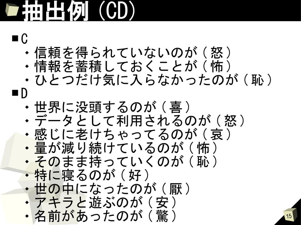 15 抽出例 (CD) ■ C  信頼を得られていないのが ( 怒 )  情報を蓄積してお...